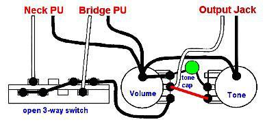 fender wiring gibson vintage wiring diagram circuit