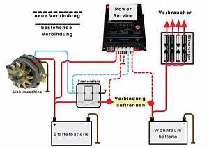Wohnmobil Selbstausbau Elektrik : h ~ Jslefanu.com Haus und Dekorationen