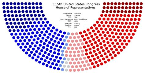 how many representatives are in the us house of representatives file united states house of representatives 2017 svg