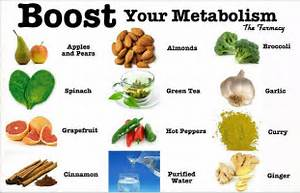 Foods That Help To Boost Metabolism - My Health Tips Metabolism Diet