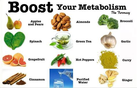 how to boost your metabolism foods that help to boost metabolism