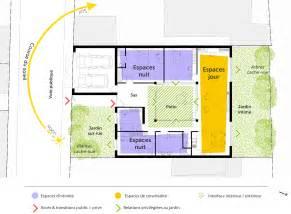 Plan Maison Plain Pied 4 Chambres Avec Suite Parentale by Plan Maison Plain Pied 4 Chambres Ooreka