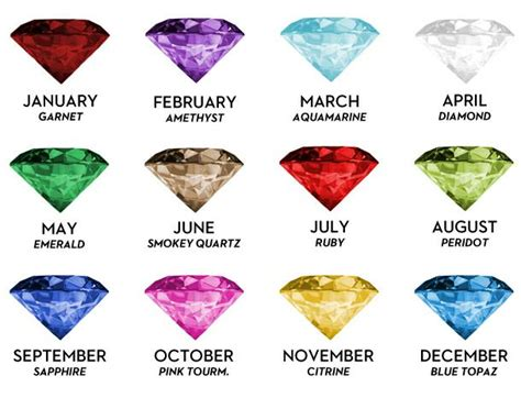 birthstone color for november what your birthstone says about you