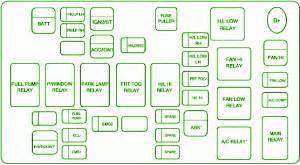 Chevrolet Fuse Box Diagram: Fuse Box Chevy Aveo Sedan