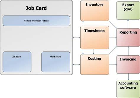 computer repair job card template excel microsoft excel