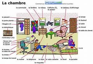 Piece De La Maison En Anglais : bleu blanc rouge les pi ces de la maison ~ Preciouscoupons.com Idées de Décoration