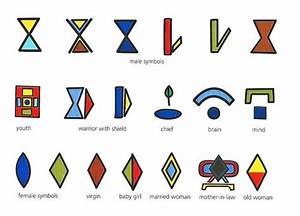 Symbols, Typography and Alphabet on Pinterest