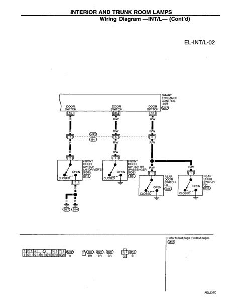 repair guides electrical system 1999 interior and trunk room ls autozone