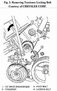 What Does It Take To Replace A Power Steering Belt On A