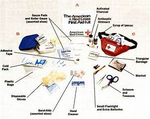 Basic first aid kit supplies list, emergency and disaster ...