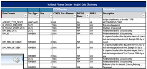 data dictionary examples ag data commons