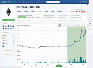Is Ethereum A Bubble Or Is It Being Pumped What Does The