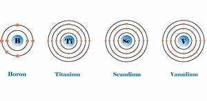 Which Answer Is The Electron Configuration Of Vanadium That Has An