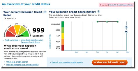 credit bureau experian experian credit chart how to check fico