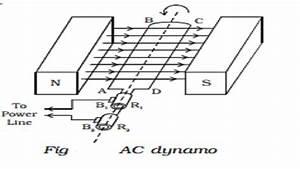 single phase ac generator diagram 33 wiring diagram With phase wiring on ill 14 4 wiring diagram of a three phase alternator