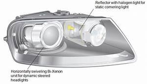 Volkswagen Cornering Headlights 1