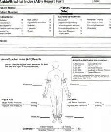 Nursing Wound Assessment Forms Printable