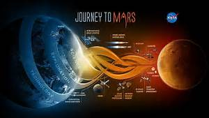 NASA Photonic Propulsion To Cut Time For Mars Travel ...