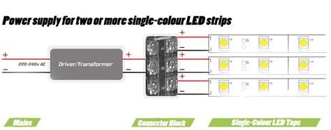 Led Wiring Guide How Connect Striplights Dimmers