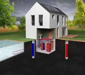 Luft Wärmepumpen Kosten : w rmepumpen wasser wasser mastertherm w rmepumpe ~ Lizthompson.info Haus und Dekorationen