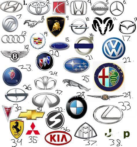 Car Logo Quiz -logo Brands For Free Hd 3d