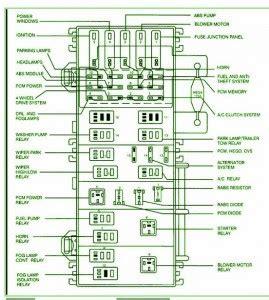 electro diagram fuse box ford  ranger xlt   lit diagram