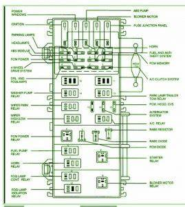 Ford Fusebox Diagram  August 2012