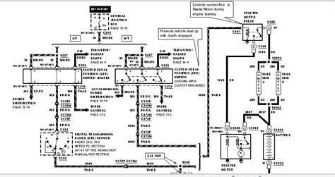 wiring diagram best idea 1999 ford f150 wiring diagram