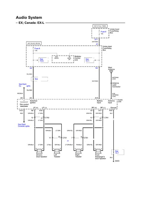 repair guides wiring diagrams wiring diagrams 1 of 30 autozone