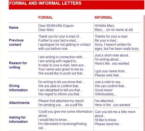 formal  informal letters road   bac material