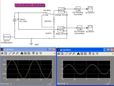 Non Inverting Amplifier Using Operational File