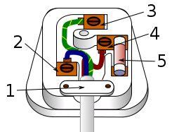 Electrical Wiring Hong Kong Wikipedia