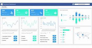 Financial Dashboard Examples Facebook Dashboards Explore Great Examples Templates
