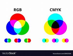 Rgb And Cmyk Color Mixing Diagram Royalty Free Vector Image