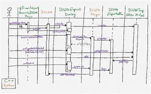 Documentation  Labs  Dicomexport
