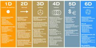 file dimensiones del bimpng wikimedia commons