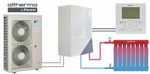 Pompe A Chaleur Air Eau Avis : chauffe eau pompe a chaleur daikin ~ Melissatoandfro.com Idées de Décoration