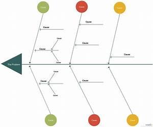 Fishbone Diagram Tutorial