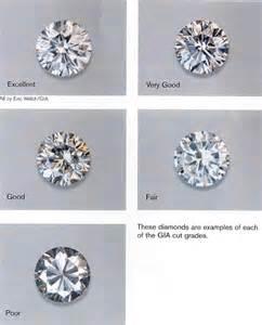 Diamond Cut Grading Chart