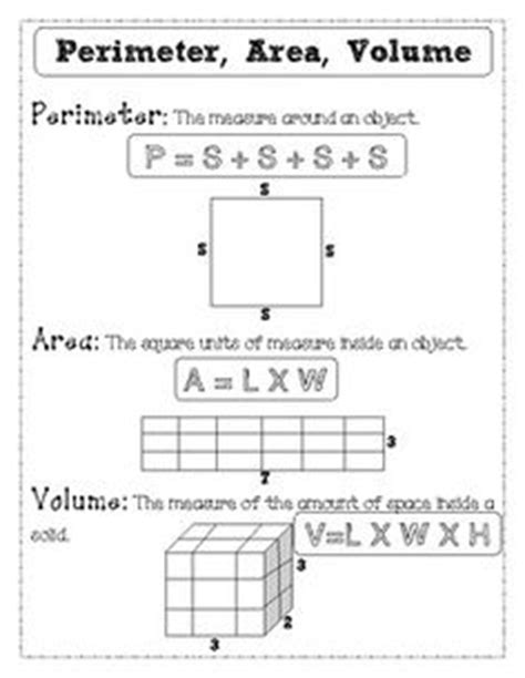 1000+ Images About Classroom Measurement On Pinterest  Surface Area, Teaching Measurement And