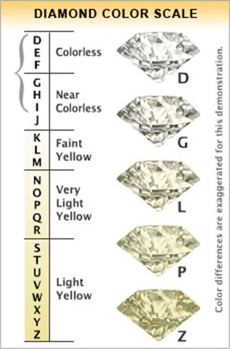 choosing  diamond isaac jewelers scottsdale az isaac jewelers
