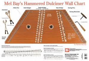 Electric Hammered Dulcimer Images & Pictures - Becuo
