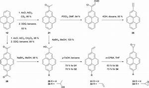 Synthesis Of Substituted Pyrenes By Indirect Methods