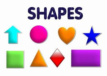 Shapes Learning Learn Wheel Using