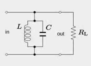 basic concepts about antenna design non stop engineering With lc resonant circuit