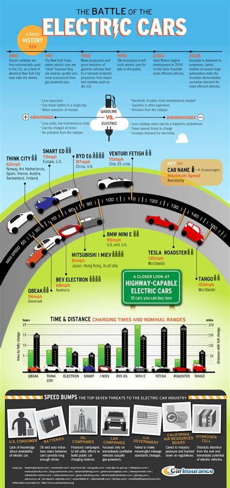 infographics youll  glad  read cheapinsurancecom