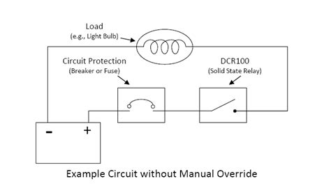 Possible Wire Manual Override Switch Around The