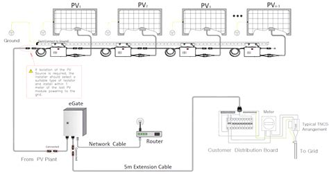 lithium solar power lifepo4 installation diagram for the microinverters and