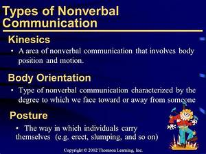 Chapter 6: Nonverbal Communication: Messages Without Words ...