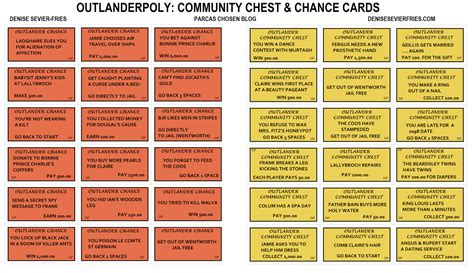parcas chosen outlanderpoly game complete  chance